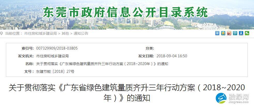 东莞:明年起新建民用项目按绿色建筑标准建设